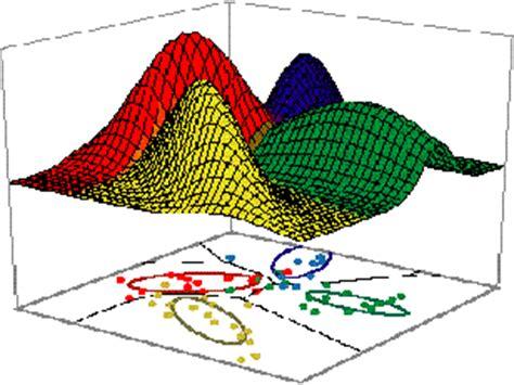 Applied Multivariate Statistics With R Nedret Billor