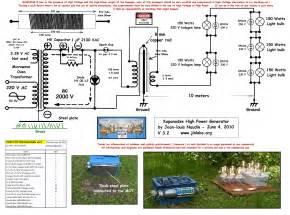 Free Energy Generator Tesla W Poszukiwaniu Darmowej Energii How To Make Kapanadze