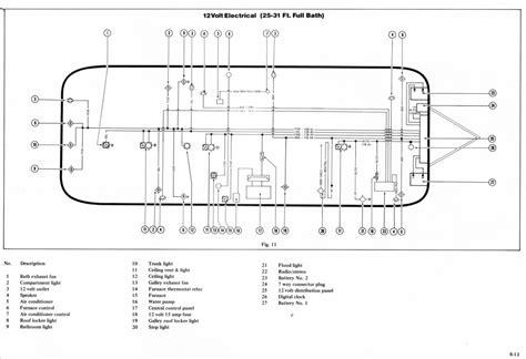 1973 31 sovereign wiring schematic airstream forums