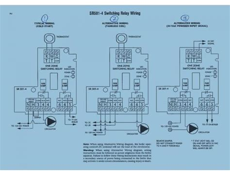 May I Use Share 24v Signal Used By Thermostat As Inpput