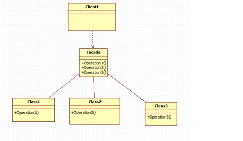 proxy pattern types the structure of type java pattern uml model