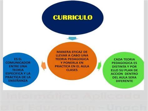 Que Es Un Mba En Educacion by Principales Tipos De Curr 237 Culo Educativo X