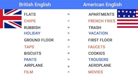 how do british people say bathroom how do british people say bathroom british english vs