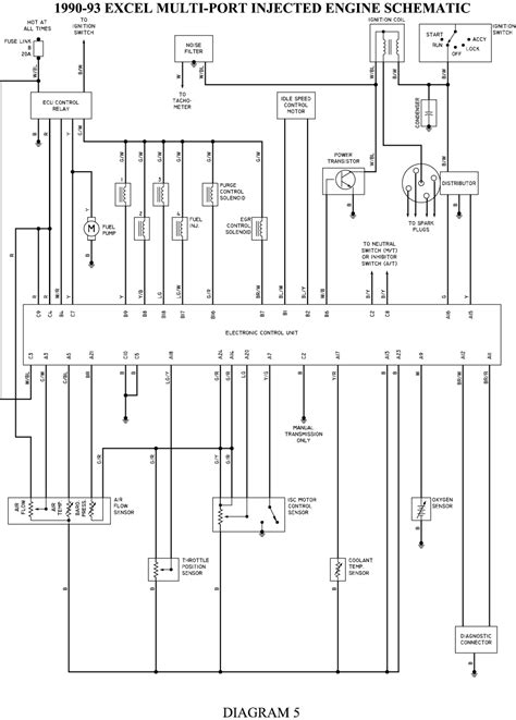 hyundai excel wiring diagram hyundai excel ignition wiring diagram efcaviation