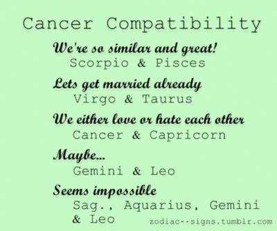 Cancer 2012 marriage horoscope sun