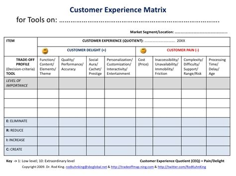 service matrix template the customer experience matrix a tool for collaborative