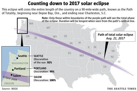 the eclipse of the utopias of labor forms of living books got questions about the solar eclipse happening aug 21