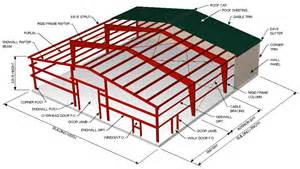 house structure design metal building manufacturers association