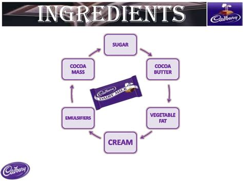 product layout of cadbury cadbury s dairy milk