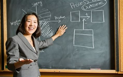 Wharton Mba Faculty by 2016 Best 40 40 Professors Huang The Wharton