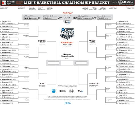 Four Predictions by March Madness 2014 Updated Bracket Odds And Predictions