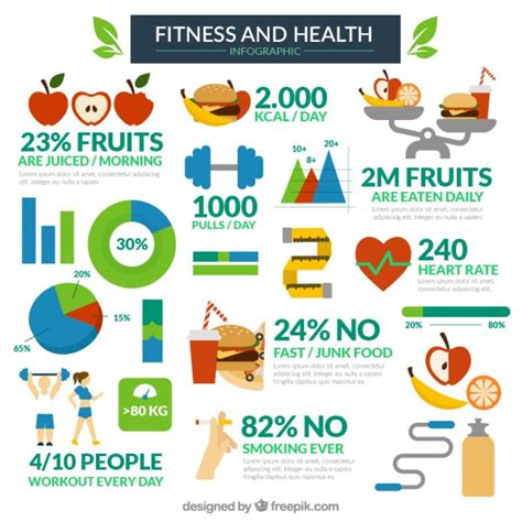 Fitness And Health Infographic Vector Premium Download Fitness Infographic Template
