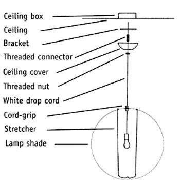 lighting fixture parts lighting ideas