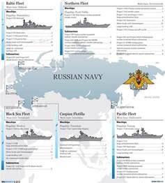 map us navy fleets russian navy info deployment info graphics