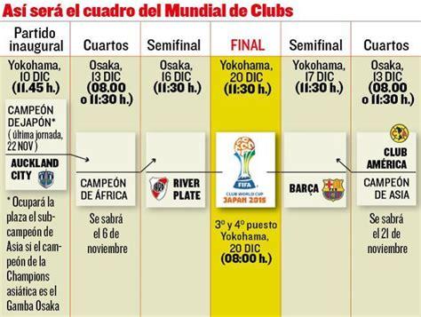Calendario De Chions 2015 Mundial De Clubes 2014 2015 Calendario Y Resultados