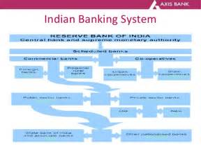 Essay On History Of Indian Banking essay on history of indian banking sludgeport919 web fc2