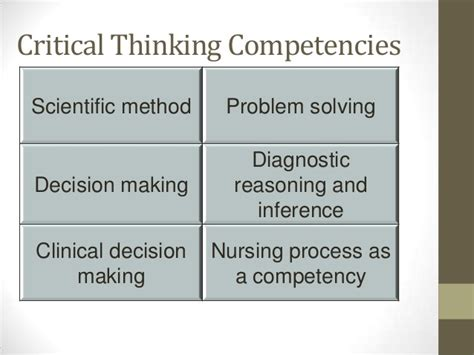 process based cbt the science and clinical competencies of cognitive behavioral therapy books nursingconceptsunit1 ch1 15 24 25 37