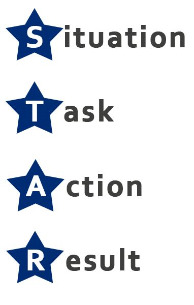this site gives a great acronym to assist those who may have trouble