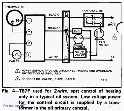 electric diagram of house wiring electrical symbols fan