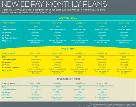 new ee max plans offer free eu roaming and bt sport