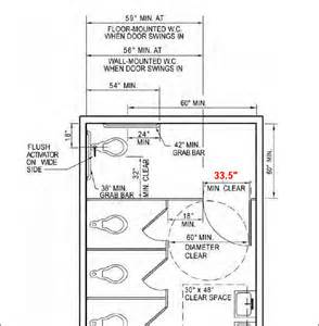 Ada Toilet Compartment side entry door to accessible water closet compartment provides 33 5