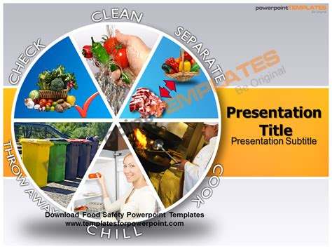 Food Safety Powerpoint Templates Templatesforpow By Food Safety Powerpoint Template