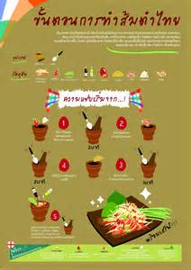 recipe infographics thai papaya salad recipe visual ly