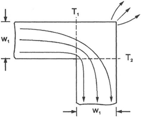 inductor microstrip line microstrip line inductor 28 images microstrip line inductor calculator 28 images note units
