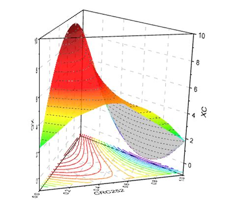ternary diagram matlab how to project images on the side walls of a 3d surf plot