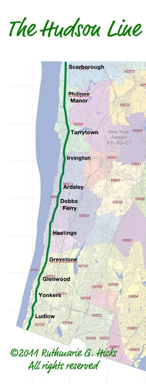 the metro commute for lower westchester focus on