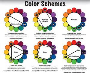 Color Wheel Combinations Color Schemes For Websites Colors Combinations And Their