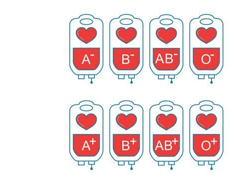 imagenes asquerosas de sangre 191 donar o no donar sangre esa no es la cuesti 243 n salud180