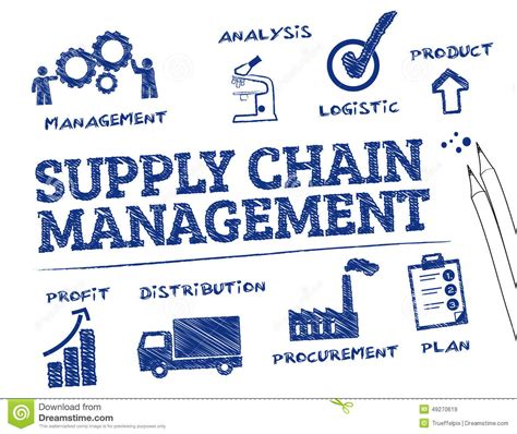 supply chain management models forward uncertain and intelligent foundations with studies books attributes of the supply chain of the future