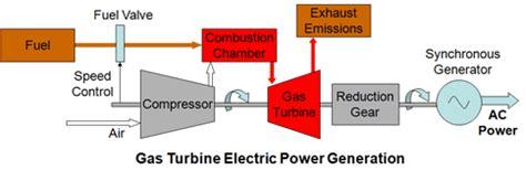 center  environment commerce energy january