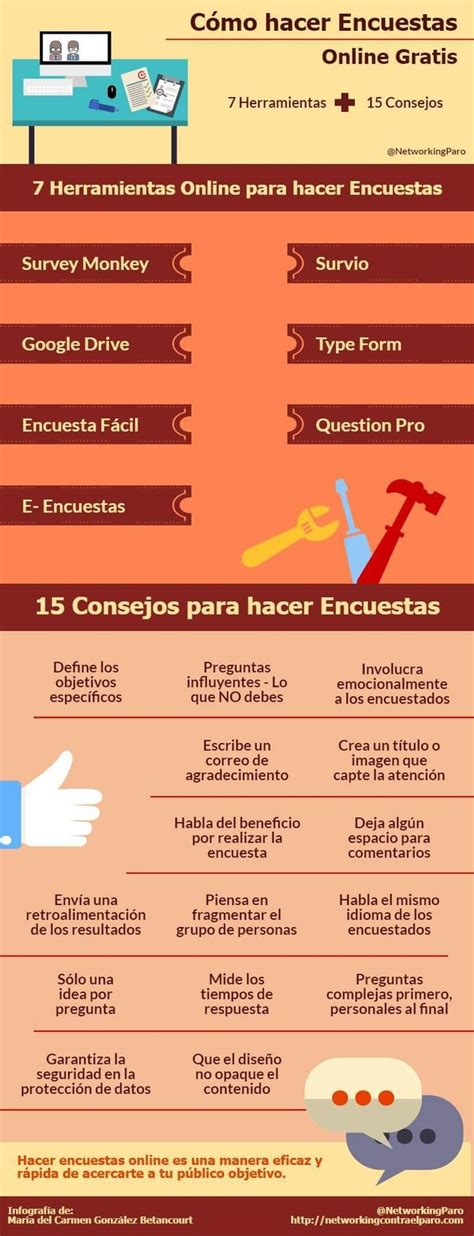 los 5 pasos turismo experiencial acciã n empresarial edition books las 25 mejores ideas sobre planificaci 243 n estrat 233 gica en