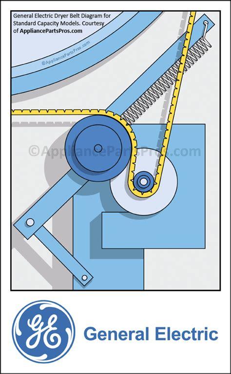 ge dryer belt diagram dryer belt diagrams appliance repair forum
