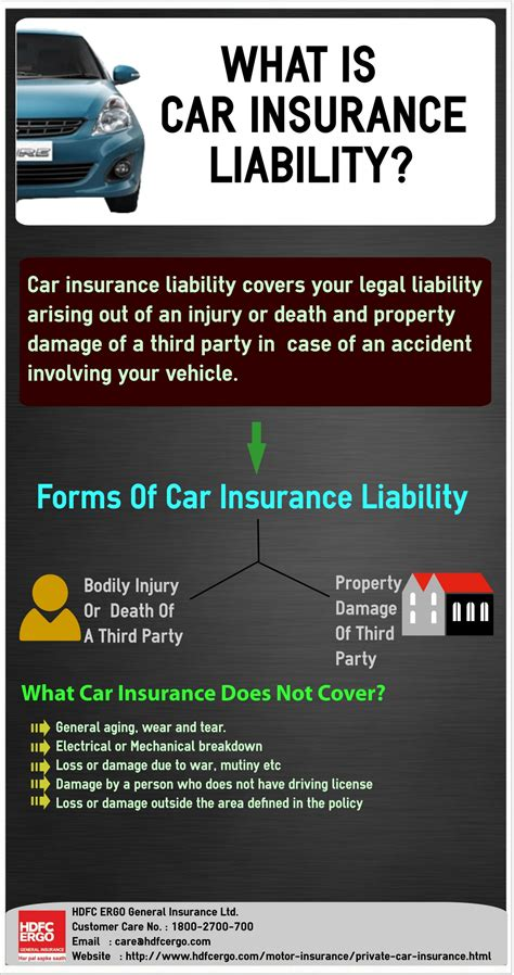 Cheap Liability Auto Insurance by What Is Car Insurance Liability Visual Ly