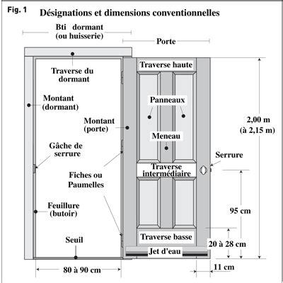 Dimension Porte De by Porte Entr 233 E Dimensions Architecture
