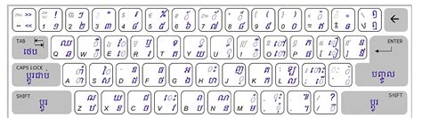 keyboard layout for khmer unicode pdf sbbic khmer unicode keyboard 1 0 64 bit and 32 bit windows