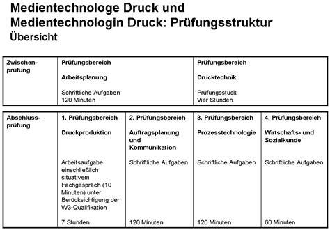 Praktikum Tagesbericht Tabelle Vorlage File Medientechnologe Druck 220 Bersicht Pr 252 Fungsstruktur Jpg