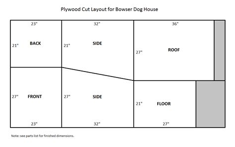 plywood dog house plans simple house plans on dog house plans dog breeds picture