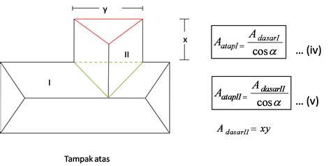 cara membuat rumah pelindung hujan dunia rumah cara menghitung luasan atap bangunan