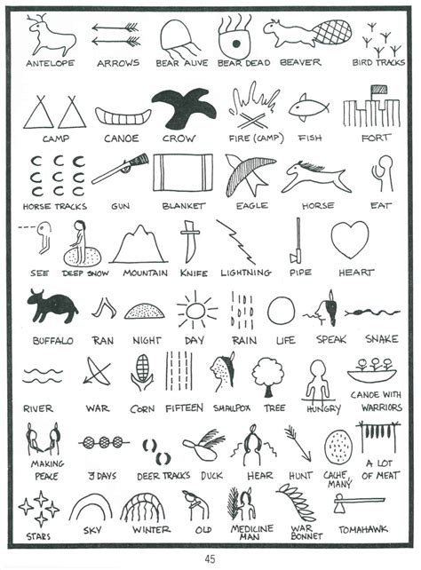 American Symbols And Meanings Printable