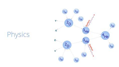 physics diagrams physics diagrams physics physics symbols physics