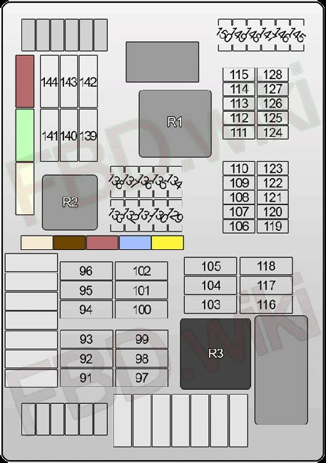 bmw  fuse box diagram david sepulveda