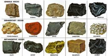 types of rocks rock unit review mrs warner s 4th grade classroom