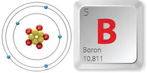 Boron Number Of Protons Facts About Boron