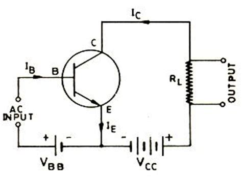 npn transistor in ce configuration common emitter configuration help for transistors transtutors