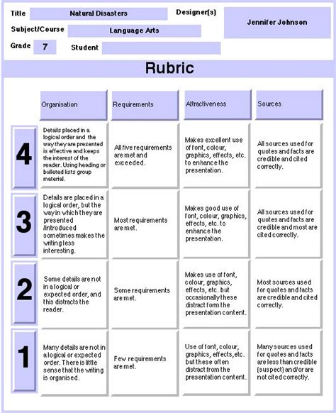 powerpoint rubric template 28 images grading rubric