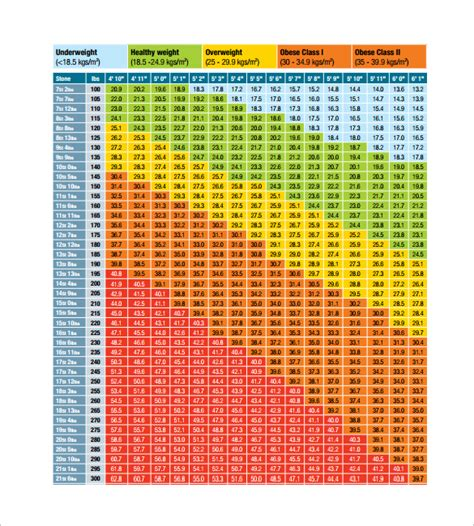 kg to lbs chart 9 kg to lbs chart templates for free sle